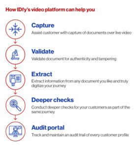 IDfy's video platform