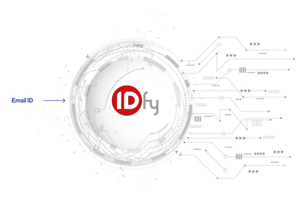 Domain validation API_Input
